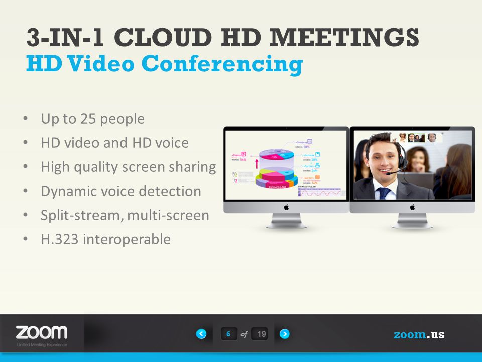 zoom.us 3-IN-1 CLOUD HD MEETINGS 6of 19 HD Video Conferencing Up to 25 people HD video and HD voice High quality screen sharing Dynamic voice detectio