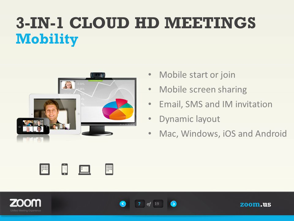 zoom.us 7of Mobility Mobile start or join Mobile screen sharing Email, SMS and IM invitation Dynamic layout Mac, Windows, iOS and Android 3-IN-1 CLOUD