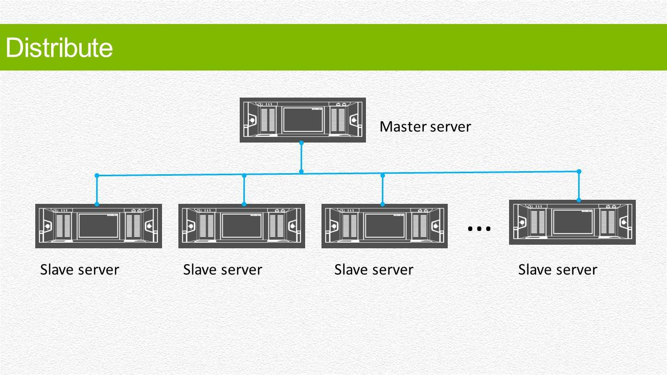 Master server … Slave server Distribute