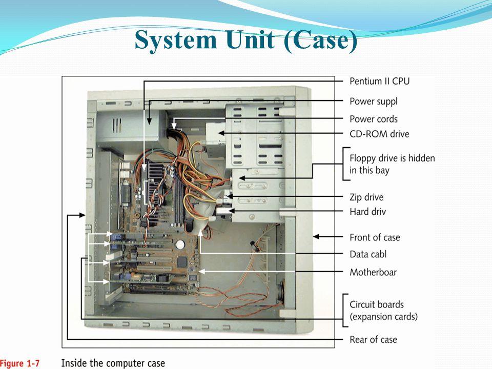 System Unit (Case)