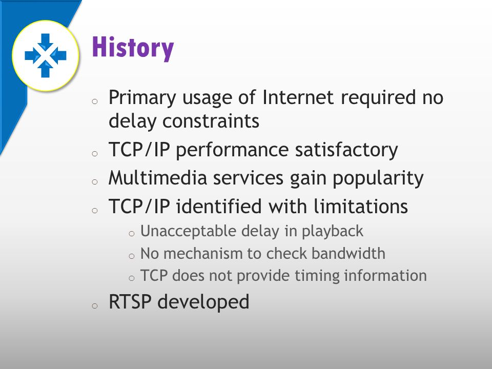 o Primary usage of Internet required no delay constraints o TCP/IP performance satisfactory o Multimedia services gain popularity o TCP/IP identified with limitations o Unacceptable delay in playback o No mechanism to check bandwidth o TCP does not provide timing information o RTSP developed