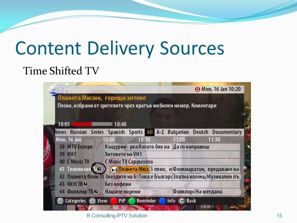 Content Delivery Sources Time Shifted TV R Consulting IPTV Solution15