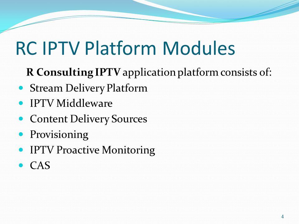 Modules of IPTV Platform R Consulting IPTV Solution5