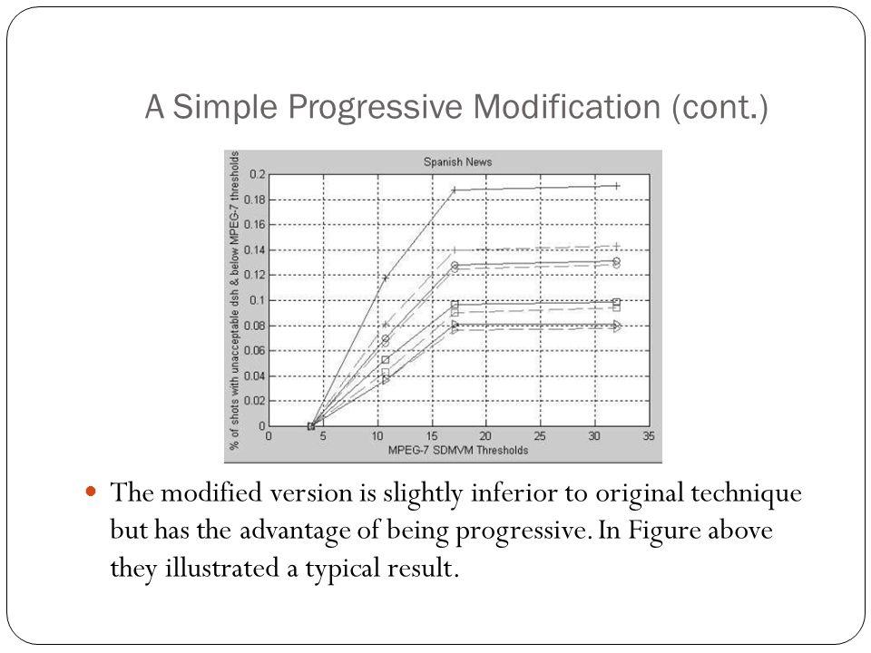 A Simple Progressive Modification (cont.) The modified version is slightly inferior to original technique but has the advantage of being progressive.