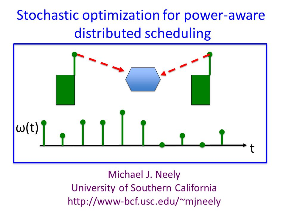Stochastic optimization for power-aware distributed scheduling Michael J.
