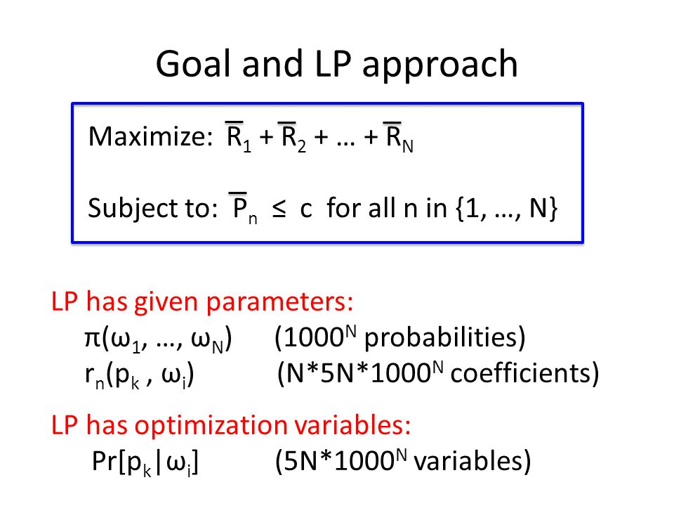 Goal and LP approach Maximize: R 1 + R 2 + … + R N Subject to: P n ≤ c for all n in {1, …, N} LP has given parameters: π(ω 1, …, ω N ) (1000 N probabilities) r n (p k, ω i ) (N*5N*1000 N coefficients) LP has optimization variables: Pr[p k |ω i ] (5N*1000 N variables)
