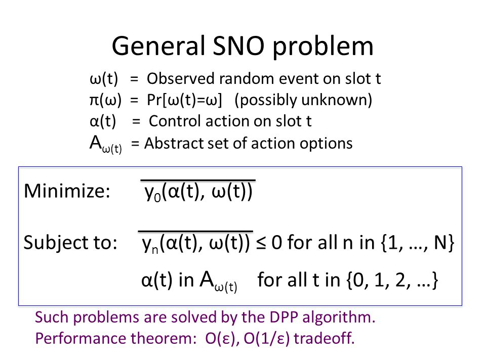 General SNO problem Minimize: y 0 (α(t), ω(t)) Subject to: y n (α(t), ω(t)) ≤ 0 for all n in {1, …, N} α(t) in A ω(t) for all t in {0, 1, 2, …} Such problems are solved by the DPP algorithm.