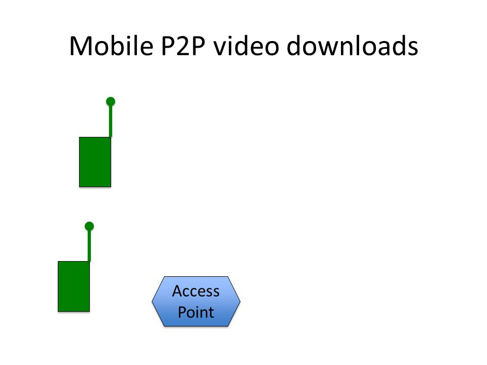 Mobile P2P video downloads Access Point Access Point