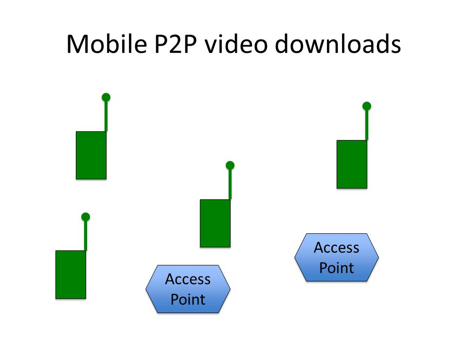 Mobile P2P video downloads Access Point Access Point Access Point Access Point