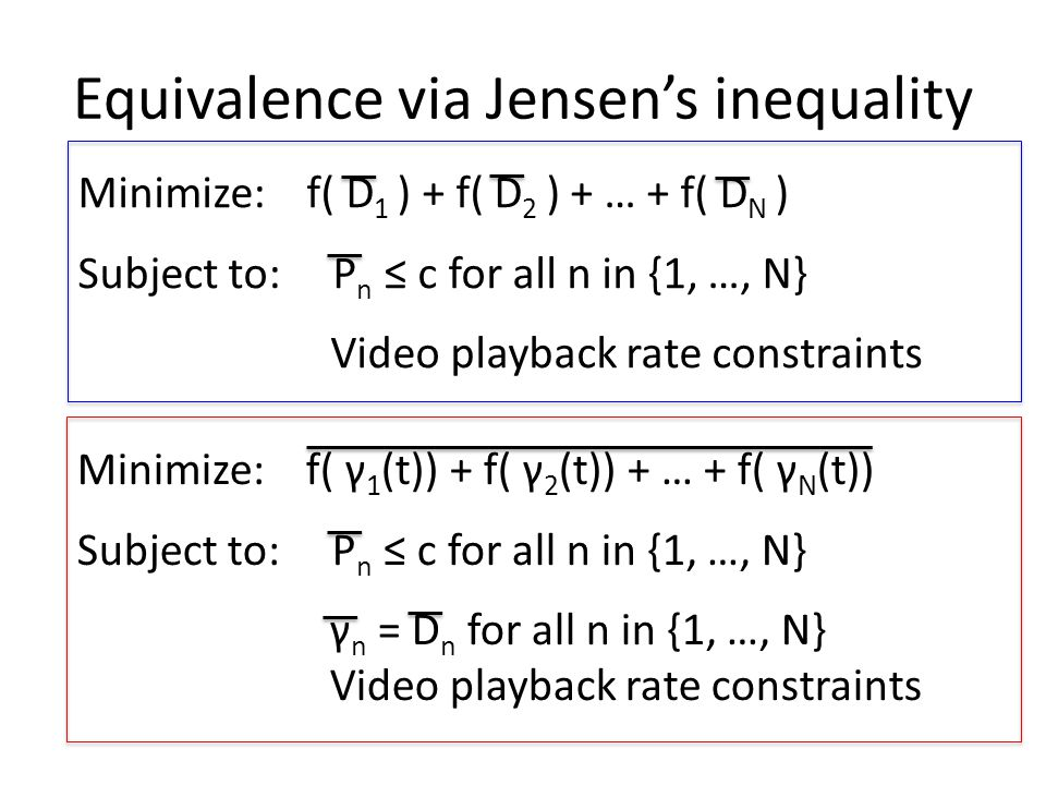 Equivalence via Jensen's inequality Minimize: f( D 1 ) + f( D 2 ) + … + f( D N ) Subject to: P n ≤ c for all n in {1, …, N} Video playback rate constraints Minimize: f( γ 1 (t)) + f( γ 2 (t)) + … + f( γ N (t)) Subject to: P n ≤ c for all n in {1, …, N} γ n = D n for all n in {1, …, N} Video playback rate constraints