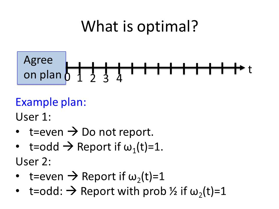 What is optimal. Agree on plan 0 1 2 3 t 4 Example plan: User 1: t=even  Do not report.