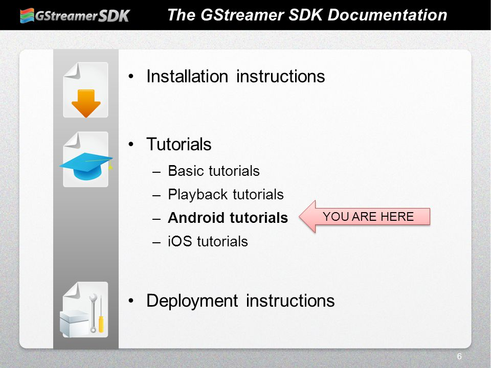6 The GStreamer SDK Documentation Installation instructions Tutorials –Basic tutorials –Playback tutorials –Android tutorials –iOS tutorials Deployment instructions YOU ARE HERE