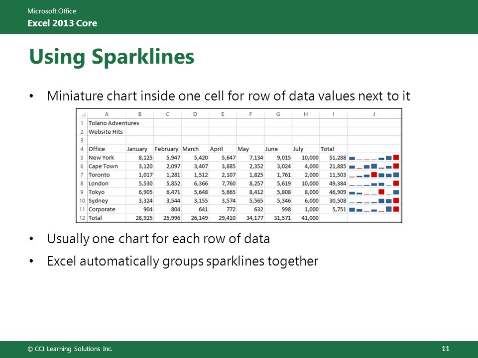 Microsoft Office Excel 2013 Core Using Sparklines Miniature chart inside one cell for row of data values next to it Usually one chart for each row of