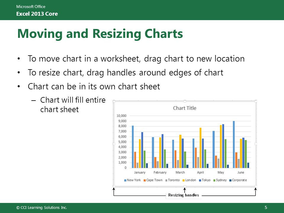 Microsoft Office Excel 2013 Core Moving and Resizing Charts To move chart in a worksheet, drag chart to new location To resize chart, drag handles aro