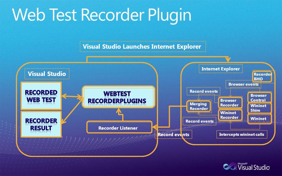 Visual Studio Recorder Listener Record events Internet Explorer Browser Control Wininet Shim Wininet Browser Recorder Wininet Recorder Browser events