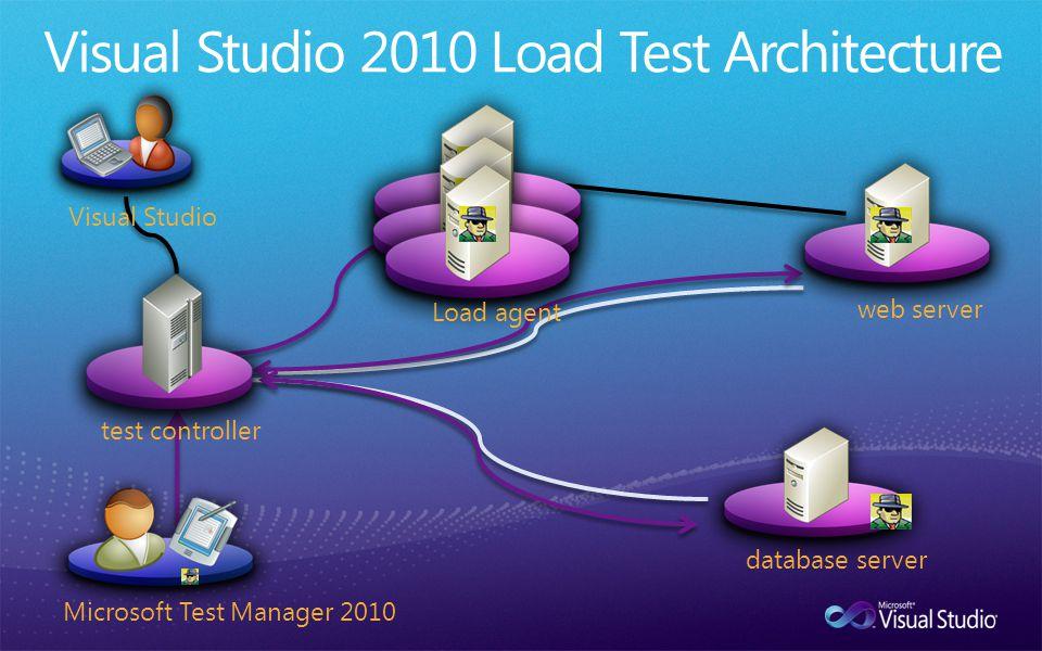 web server database server Microsoft Test Manager 2010 test controller Load agent Visual Studio