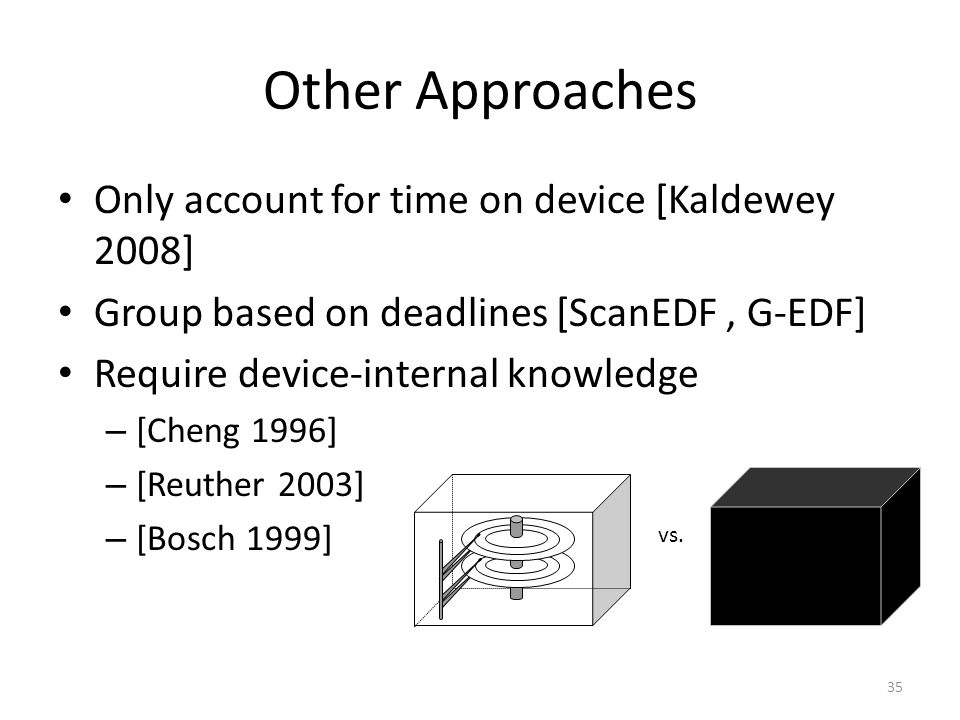 Other Approaches Only account for time on device [Kaldewey 2008] Group based on deadlines [ScanEDF, G-EDF] Require device-internal knowledge – [Cheng 1996] – [Reuther 2003] – [Bosch 1999] 35 vs.