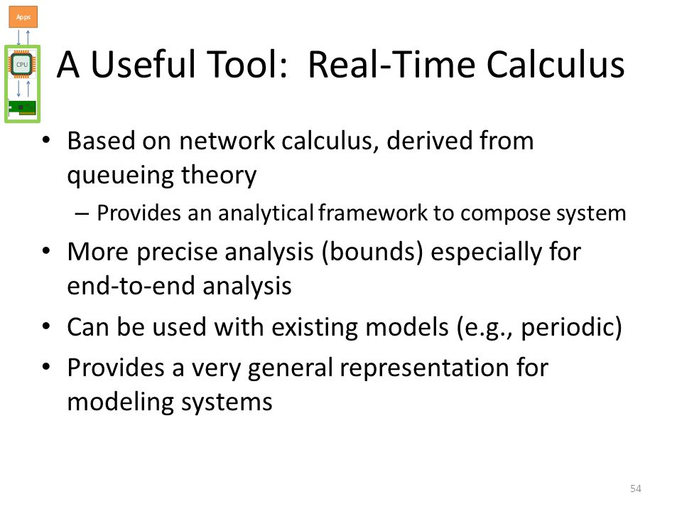 A Useful Tool: Real-Time Calculus Based on network calculus, derived from queueing theory – Provides an analytical framework to compose system More precise analysis (bounds) especially for end-to-end analysis Can be used with existing models (e.g., periodic) Provides a very general representation for modeling systems 54