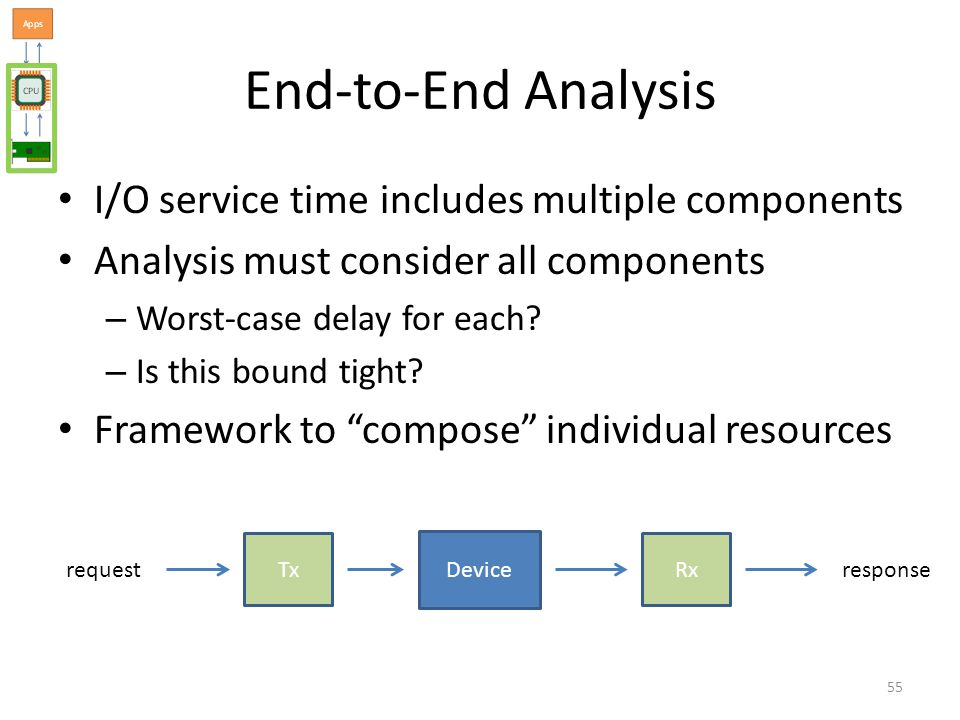 End-to-End Analysis I/O service time includes multiple components Analysis must consider all components – Worst-case delay for each.