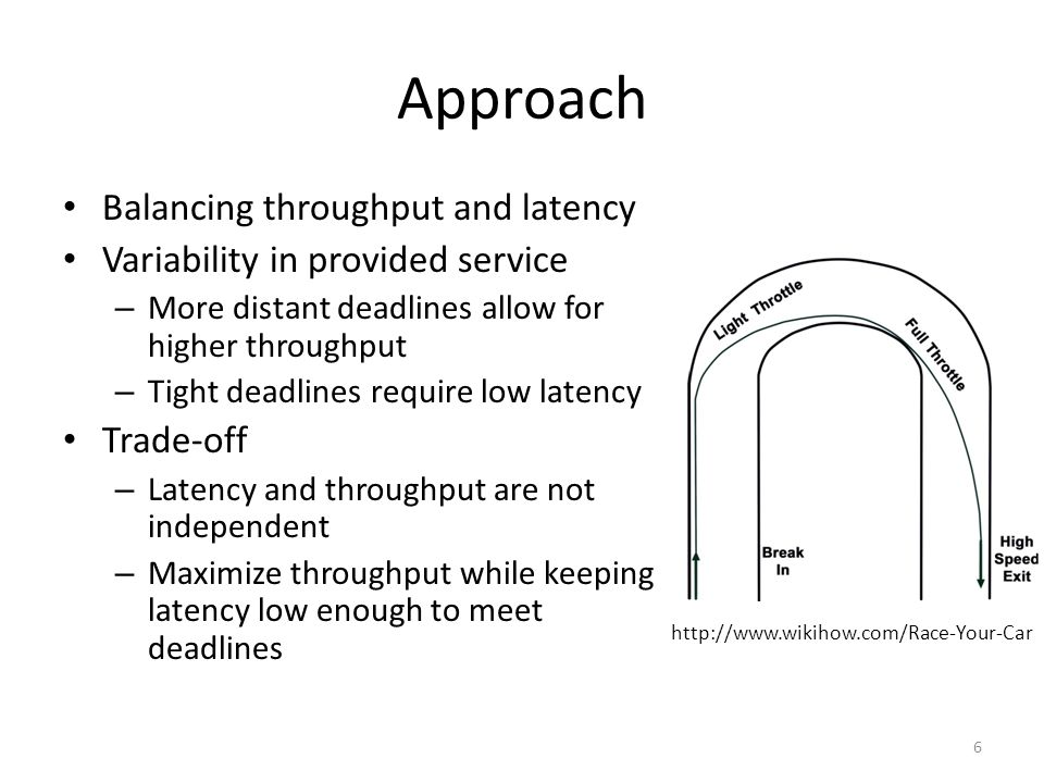 Conclusion Implementation effects force a tradeoff between throughput and latency Existing RT I/O support is artificially limited – One size fits all approach – Assumes a single worst-case Balancing throughput and latency uncovers a broader range of RT I/O capabilities Several promising directions to explore 27