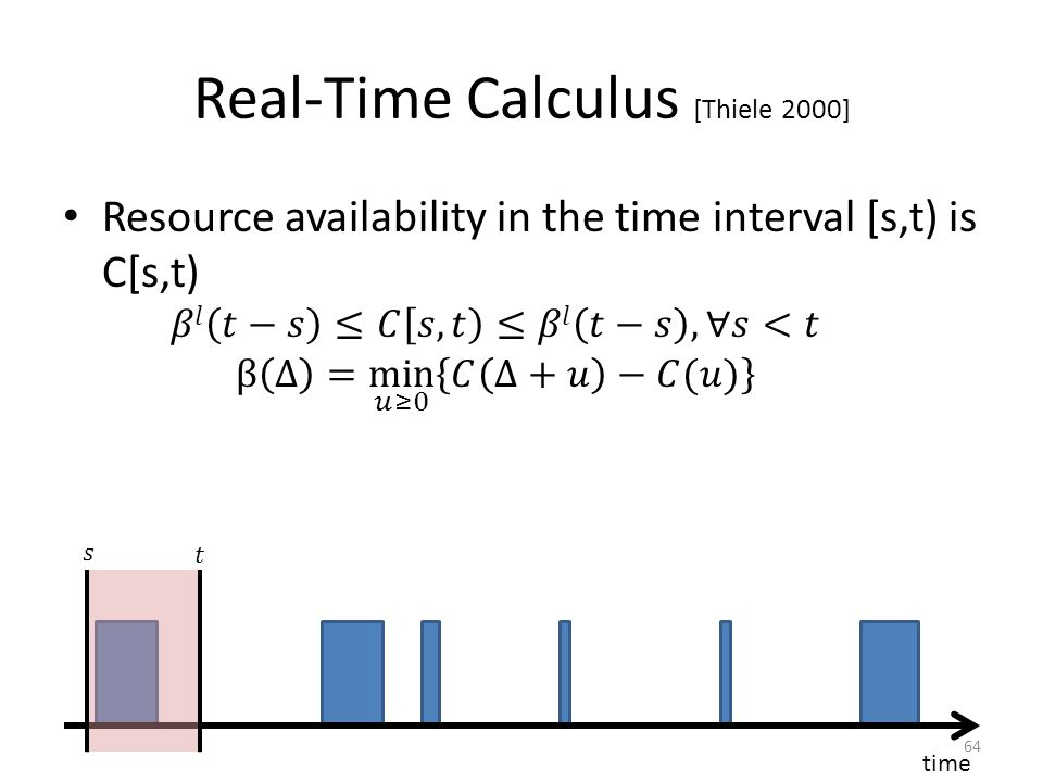 Real-Time Calculus [Thiele 2000] time 64