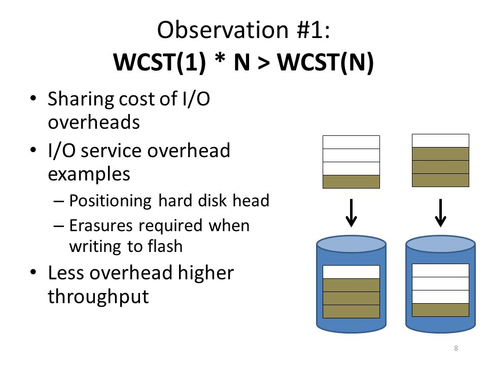 Amortized Cost of I/O Operations WCST(n) << n * WCST(1) Cost of some ops can be shared amongst requests – Hard disk seek time – Parallel access to flash packages Improved minimum available resource 79