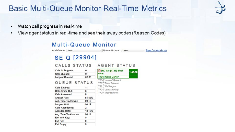 Basic Multi-Queue Monitor Real-Time Metrics Watch call progress in real-time View agent status in real-time and see their away codes (Reason Codes)