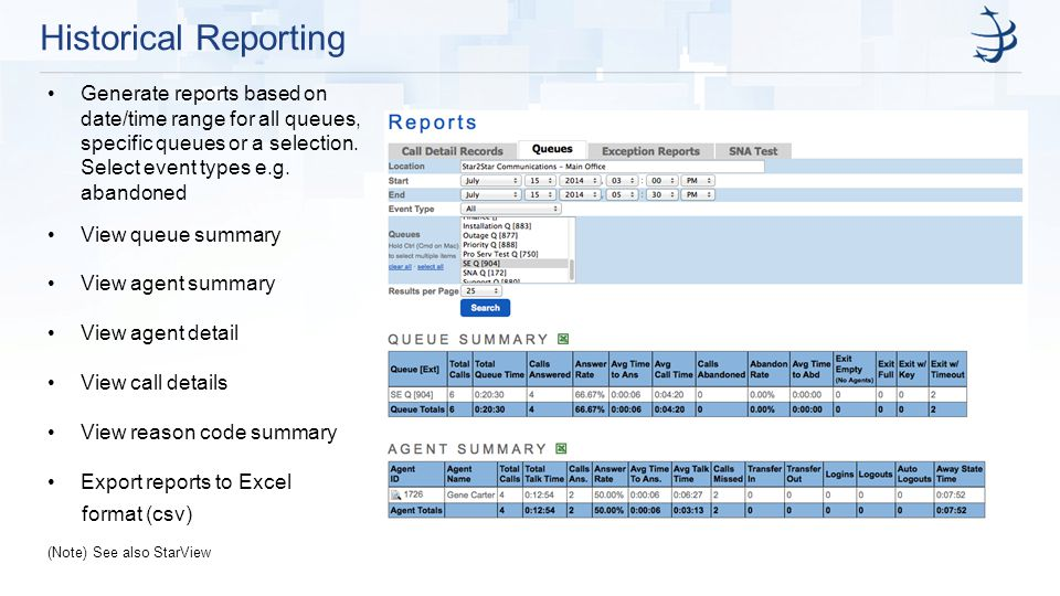 Historical Reporting Generate reports based on date/time range for all queues, specific queues or a selection.