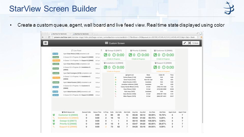 StarView Screen Builder Create a custom queue, agent, wall board and live feed view.