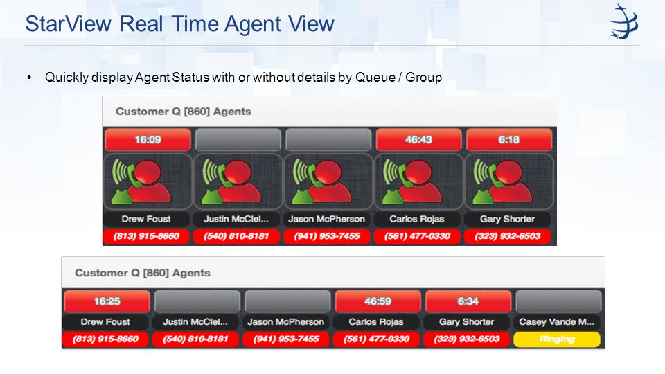 StarView Real Time Agent View Quickly display Agent Status with or without details by Queue / Group