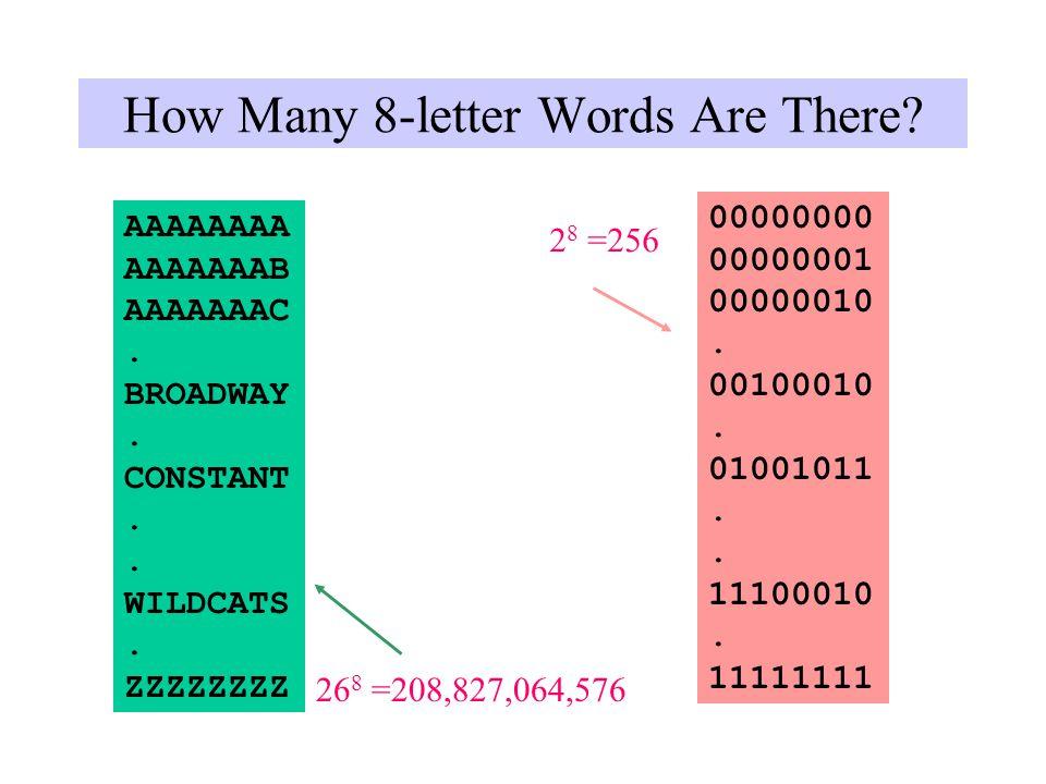 How Many 8-letter Words Are There. AAAAAAAA AAAAAAAB AAAAAAAC.