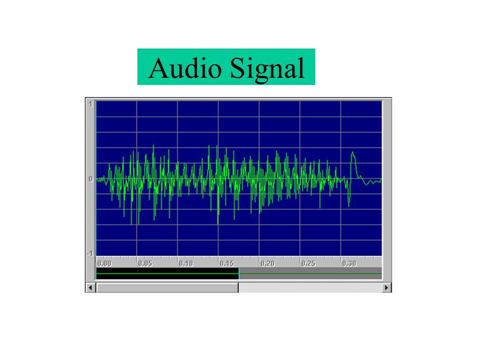 Audio Signal