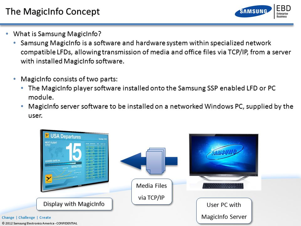 Change | Challenge | Create © 2012 Samsung Electronics America - CONFIDENTIAL The MagicInfo Concept What is Samsung MagicInfo? What is Samsung MagicIn