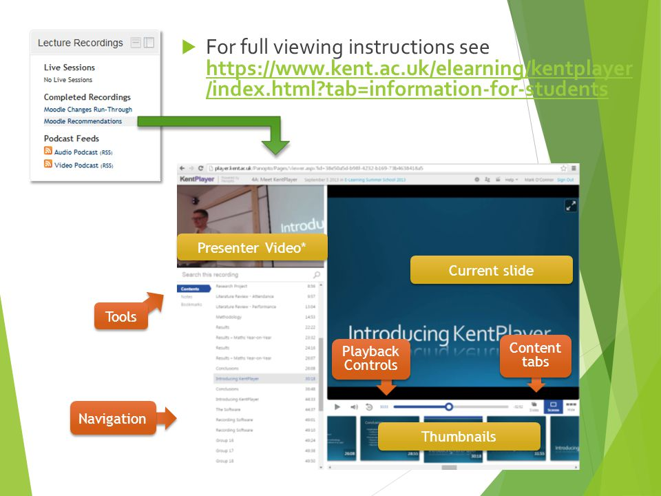  For full viewing instructions see https://www.kent.ac.uk/elearning/kentplayer /index.html tab=information-for-students https://www.kent.ac.uk/elearning/kentplayer /index.html tab=information-for-students Current slide Thumbnails Presenter Video* Navigation Playback Controls Content tabs Tools