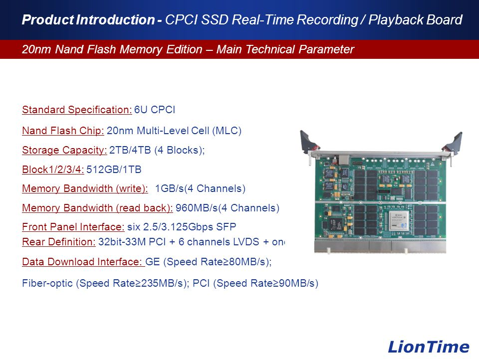Company Logo www.themegallery.com Product Introduction - CPCI SSD Real-Time Recording / Playback Board 20nm Nand Flash Memory Edition – Main Technical Parameter LionTime Standard Specification: 6U CPCI Nand Flash Chip: 20nm Multi-Level Cell (MLC) Storage Capacity: 2TB/4TB (4 Blocks); Block1/2/3/4: 512GB/1TB Memory Bandwidth (write): 1GB/s(4 Channels) Memory Bandwidth (read back): 960MB/s(4 Channels) Front Panel Interface: six 2.5/3.125Gbps SFP Rear Definition: 32bit-33M PCI + 6 channels LVDS + one GE Data Download Interface: GE (Speed Rate≥80MB/s); Fiber-optic (Speed Rate≥235MB/s); PCI (Speed Rate≥90MB/s)