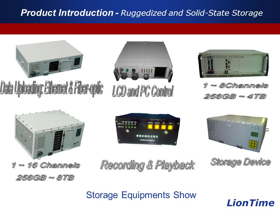 Company Logo www.themegallery.com Product Introduction - Ruggedized and Solid-State Storage LionTime Storage Equipments Show