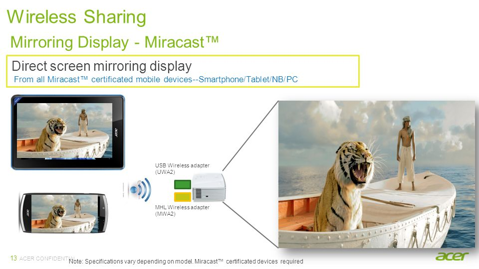 ACER CONFIDENTIAL 13 Mirroring Display - Miracast™ USB Wireless adapter (UWA2) Direct screen mirroring display From all Miracast™ certificated mobile devices--Smartphone/Tablet/NB/PC Wireless Sharing Note: Specifications vary depending on model.