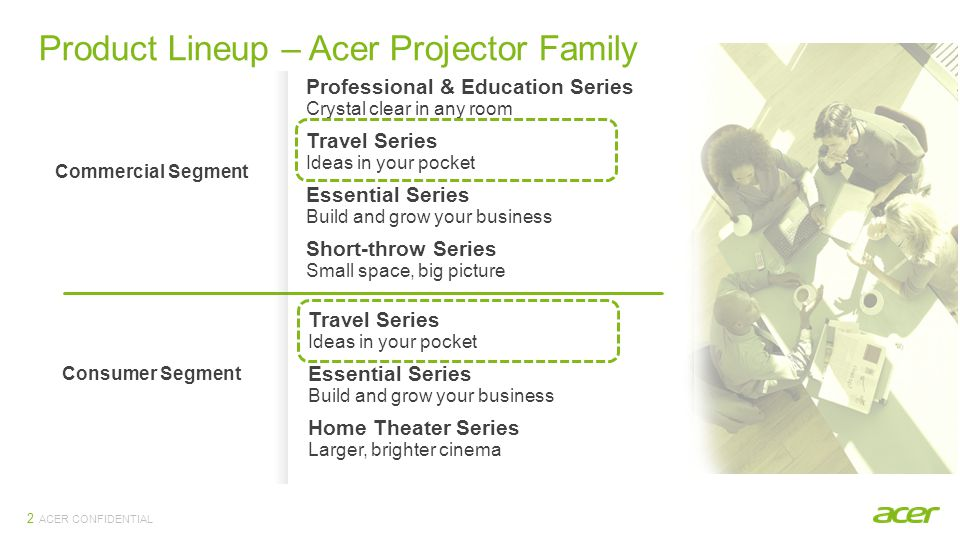 ACER CONFIDENTIAL Product Lineup – Acer Projector Family 2 Commercial Segment Professional & Education Series Crystal clear in any room Travel Series Ideas in your pocket Essential Series Build and grow your business Short-throw Series Small space, big picture Consumer Segment Travel Series Ideas in your pocket Essential Series Build and grow your business Home Theater Series Larger, brighter cinema