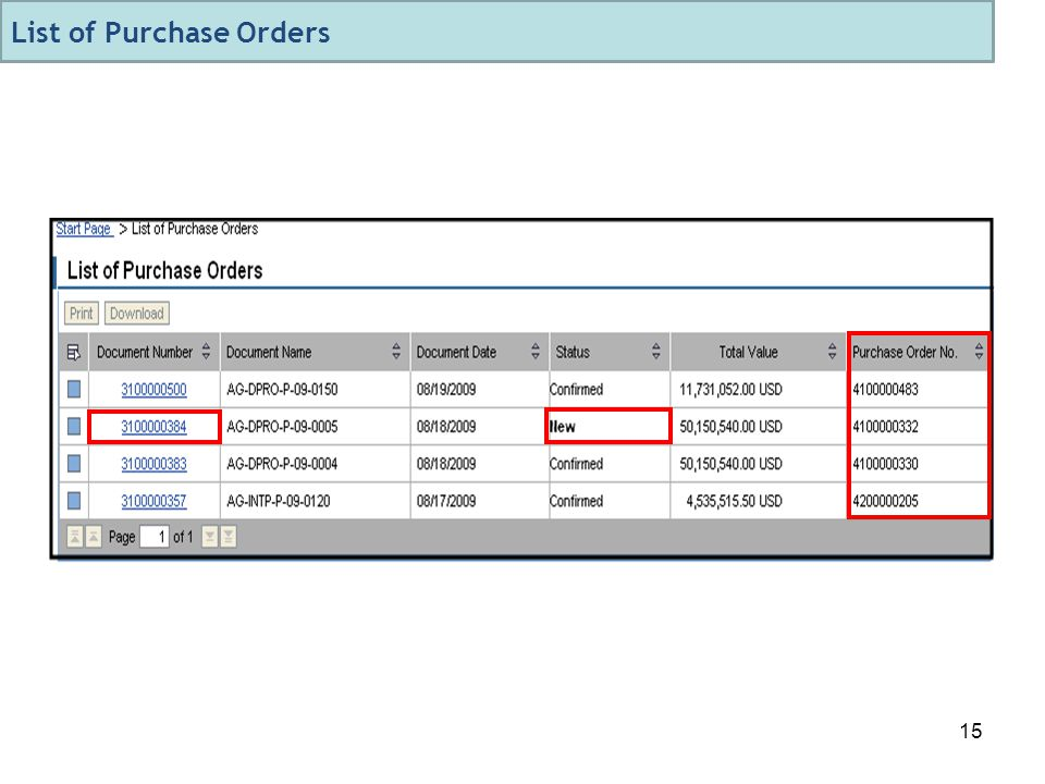 15 List of Purchase Orders