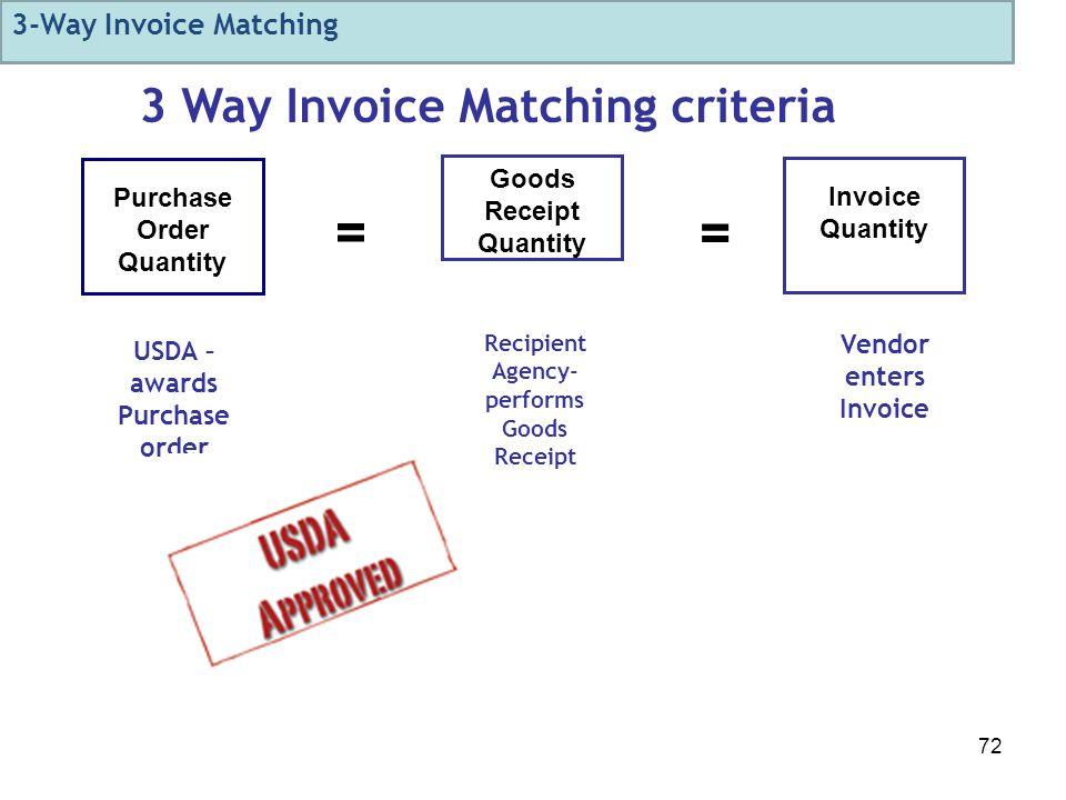 72 Purchase Order Quantity Goods Receipt Quantity Invoice Quantity = = 3 Way Invoice Matching criteria Recipient Agency- performs Goods Receipt Vendor enters Invoice USDA – awards Purchase order 3-Way Invoice Matching