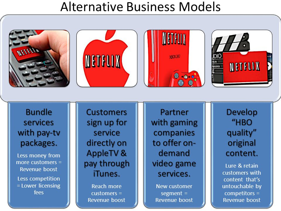 Alternative Business Models Bundle services with pay-tv packages.