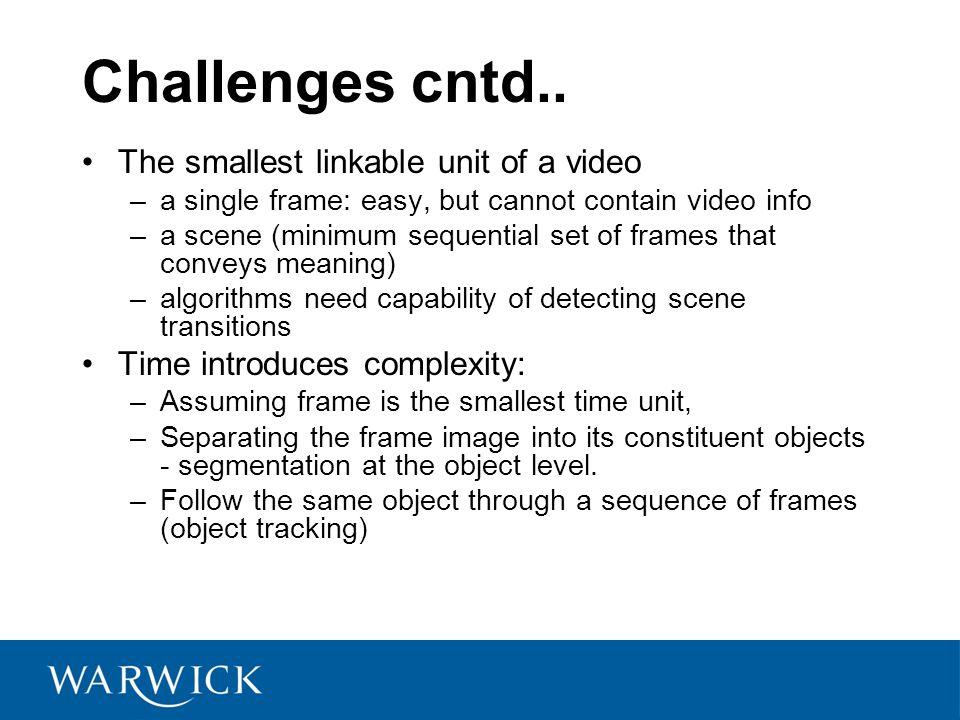 Challenges cntd..