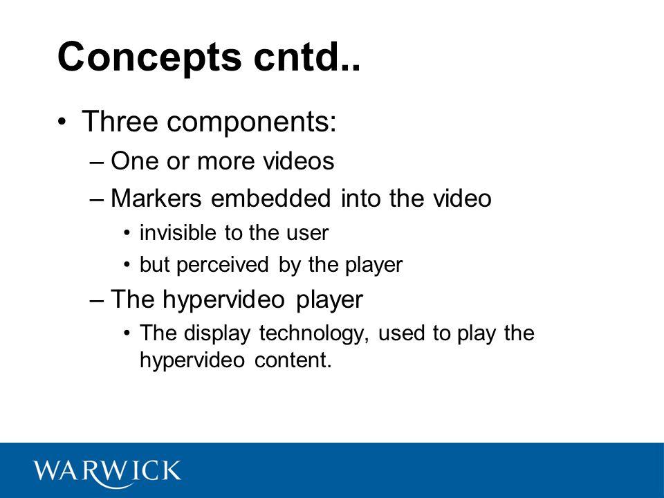 Concepts cntd..