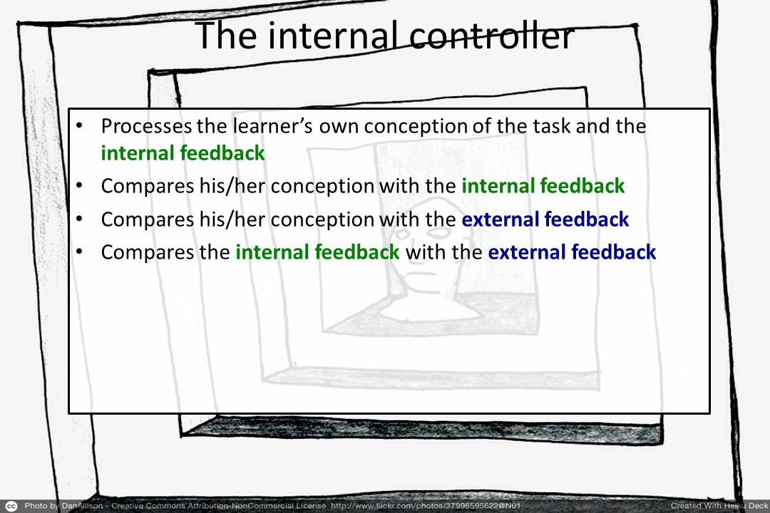 The internal controller Processes the learner's own conception of the task and the internal feedback Compares his/her conception with the internal feedback Compares his/her conception with the external feedback Compares the internal feedback with the external feedback