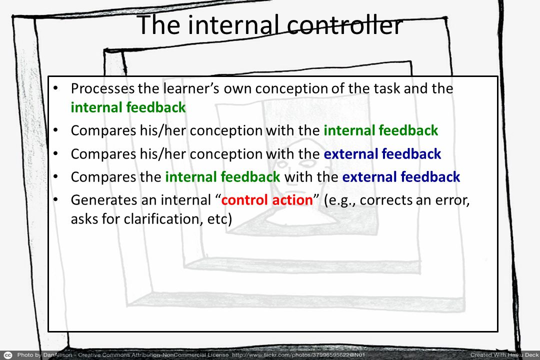 The internal controller Processes the learner's own conception of the task and the internal feedback Compares his/her conception with the internal feedback Compares his/her conception with the external feedback Compares the internal feedback with the external feedback Generates an internal control action (e.g., corrects an error, asks for clarification, etc)