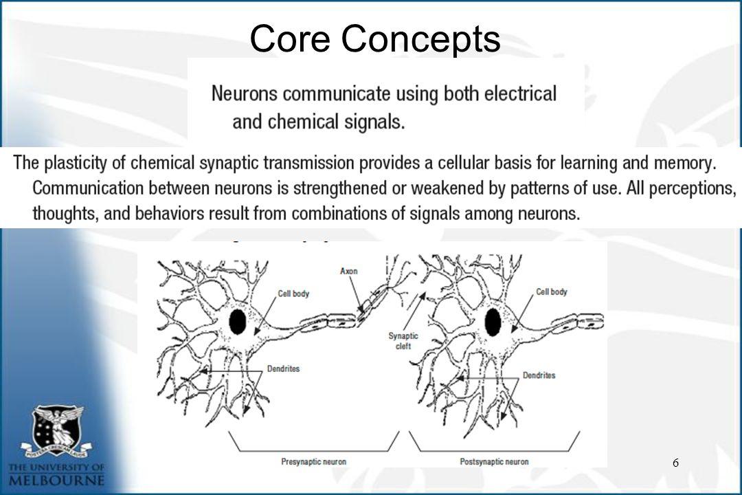 6 Core Concepts