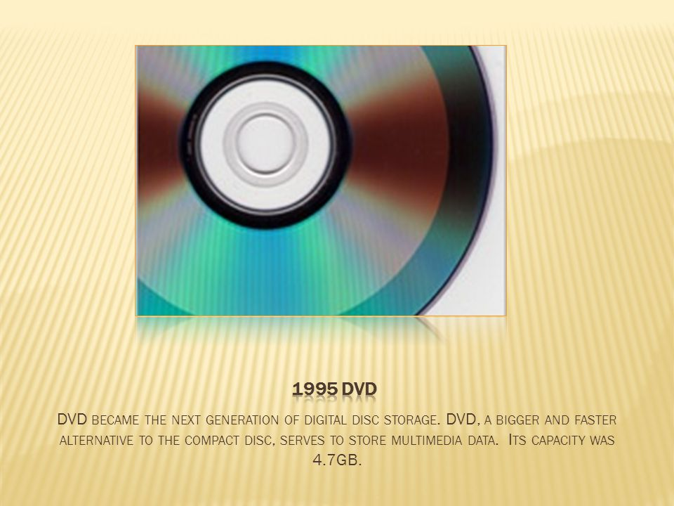 DVD BECAME THE NEXT GENERATION OF DIGITAL DISC STORAGE.