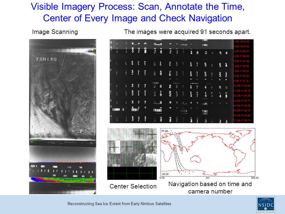 Reconstructing Sea Ice Extent from Early Nimbus Satellites Visible Imagery Process: Scan, Annotate the Time, Center of Every Image and Check Navigatio