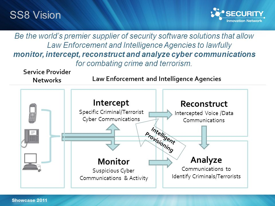 SS8 Vision Be the world's premier supplier of security software solutions that allow Law Enforcement and Intelligence Agencies to lawfully monitor, intercept, reconstruct and analyze cyber communications for combating crime and terrorism.