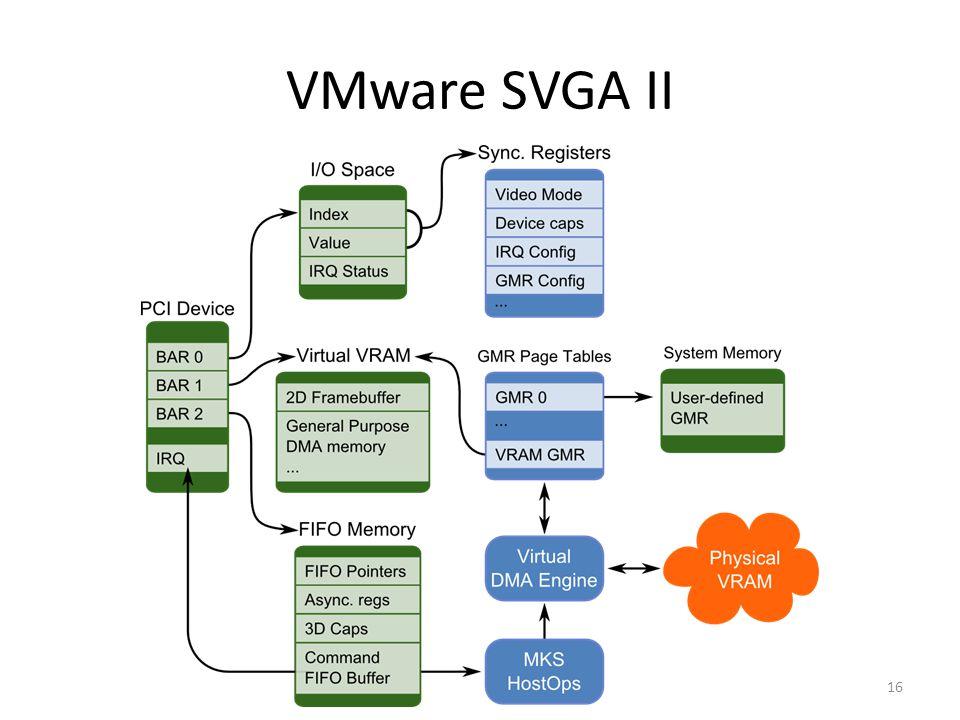 VMware SVGA II 16
